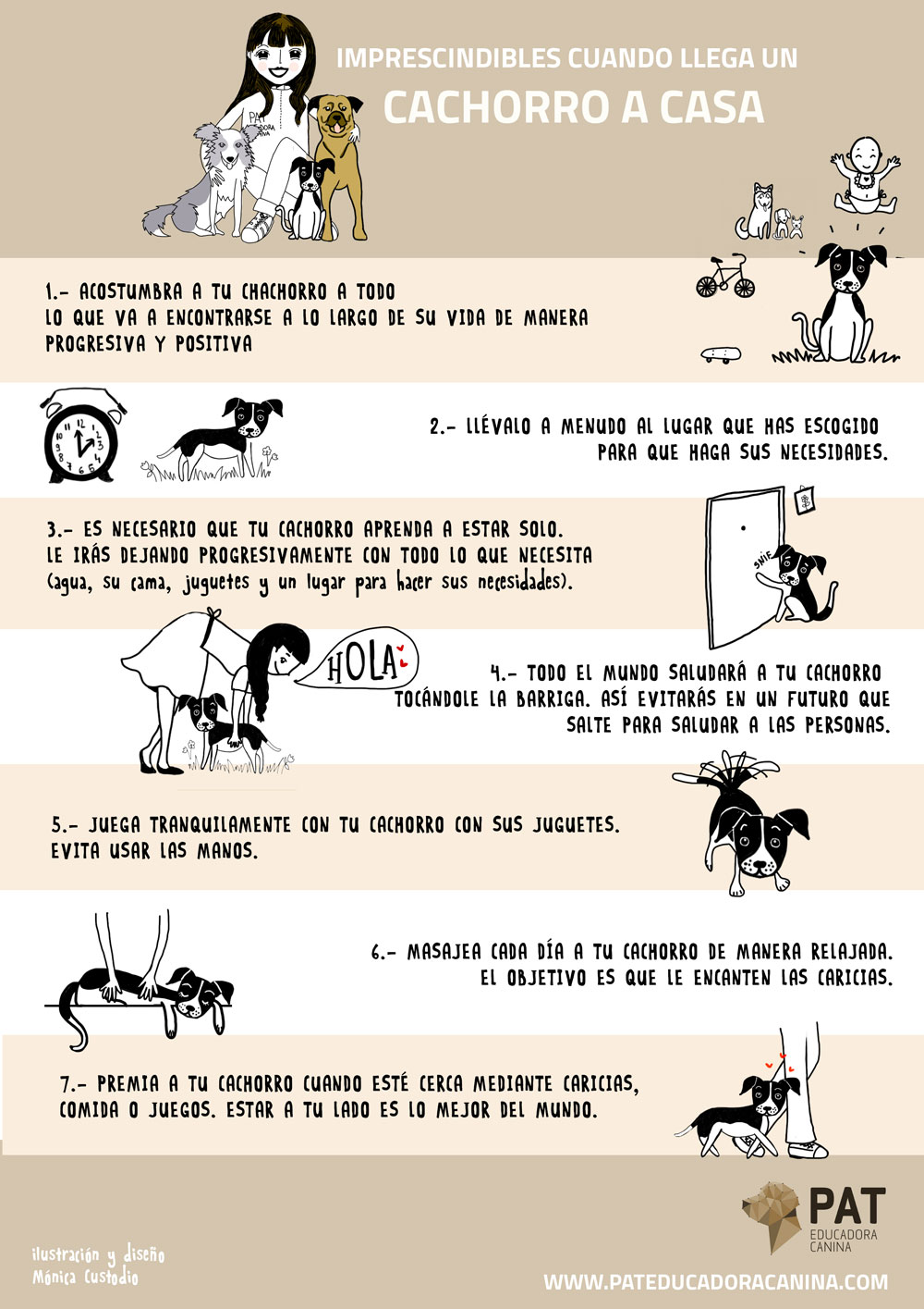 Infografía ilustrada Mónica Custodio